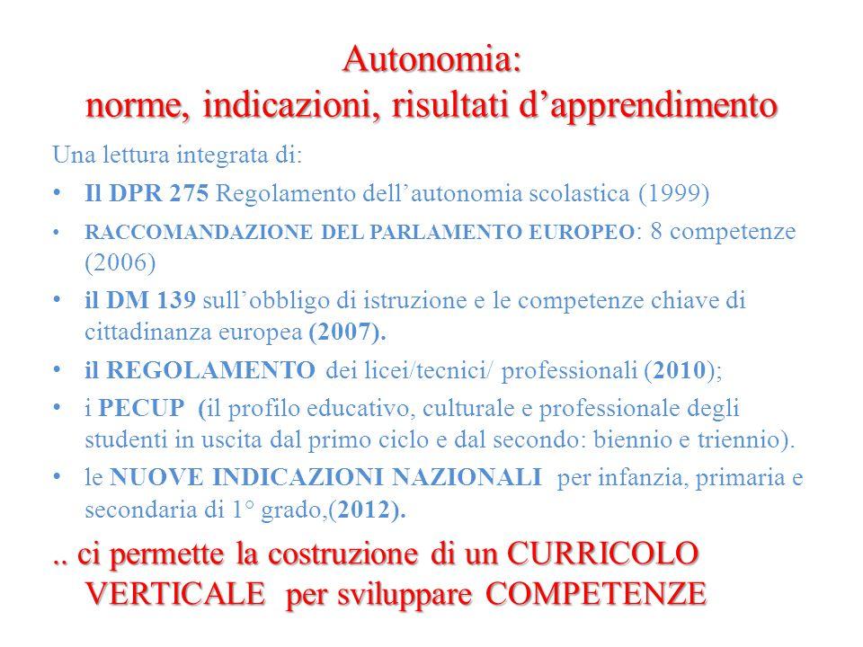 Autonomia: norme, indicazioni, risultati d'apprendimento