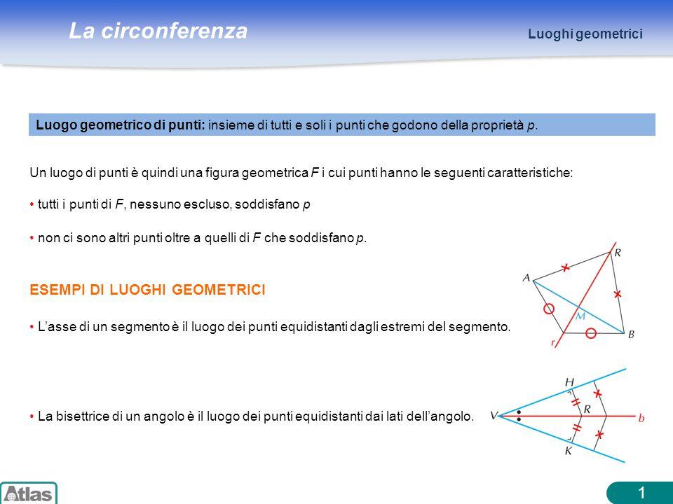 × × = 1 ESEMPI DI LUOGHI GEOMETRICI Luoghi geometrici