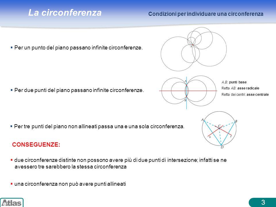 3 CONSEGUENZE: Condizioni per individuare una circonferenza