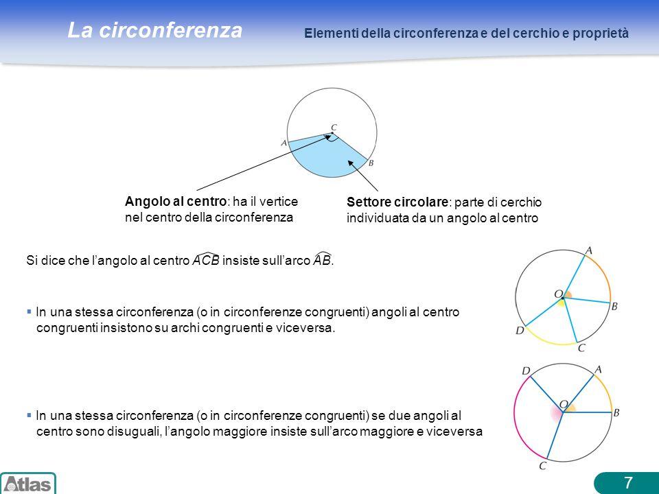 7 Elementi della circonferenza e del cerchio e proprietà