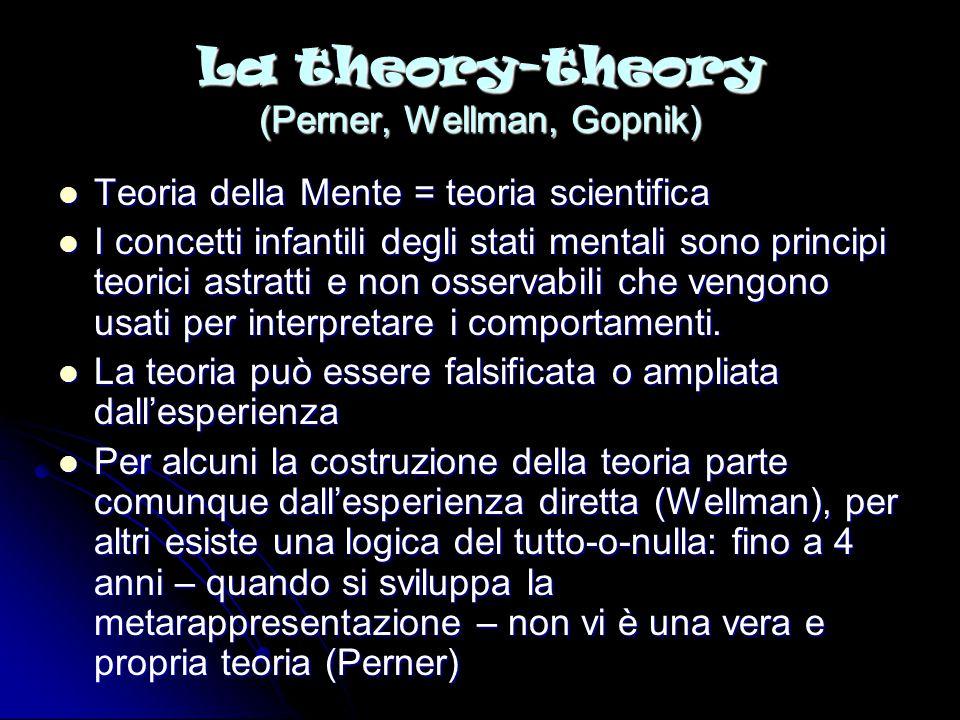 La theory-theory (Perner, Wellman, Gopnik)