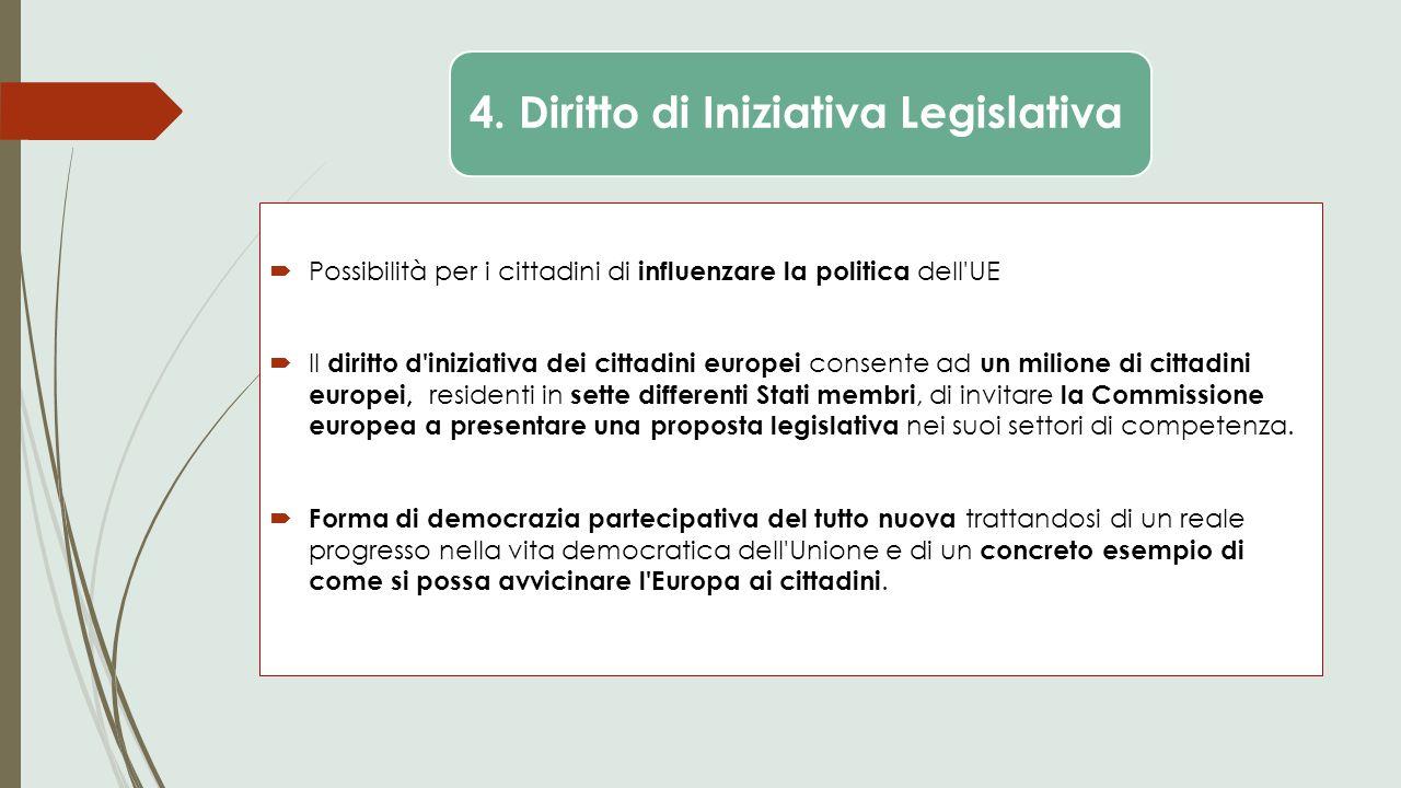 4. Diritto di Iniziativa Legislativa