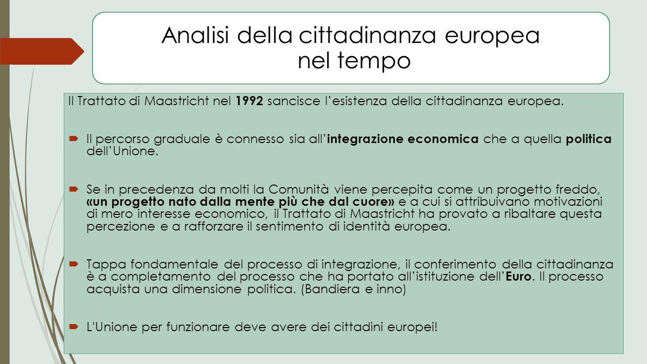 Analisi della cittadinanza europea nel tempo