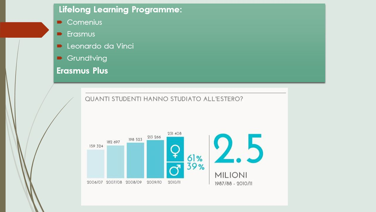 Lifelong Learning Programme: