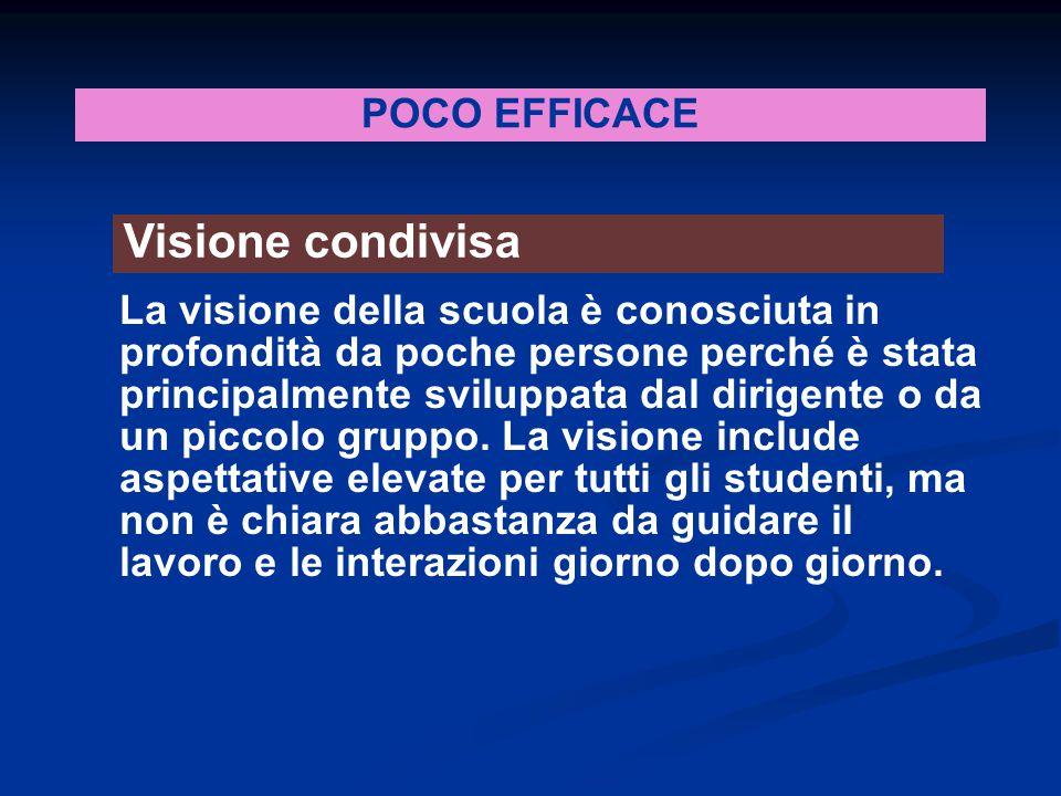 Visione condivisa POCO EFFICACE