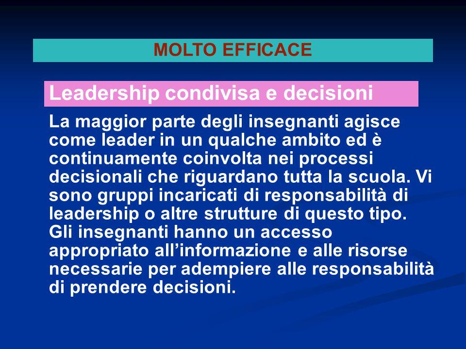 Leadership condivisa e decisioni