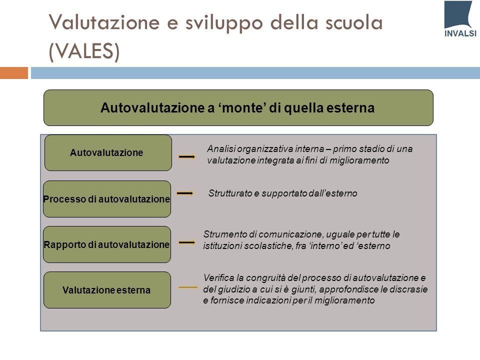 Valutazione e sviluppo della scuola (VALES)