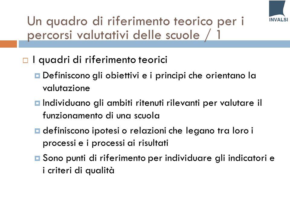 Un quadro di riferimento teorico per i percorsi valutativi delle scuole / 1