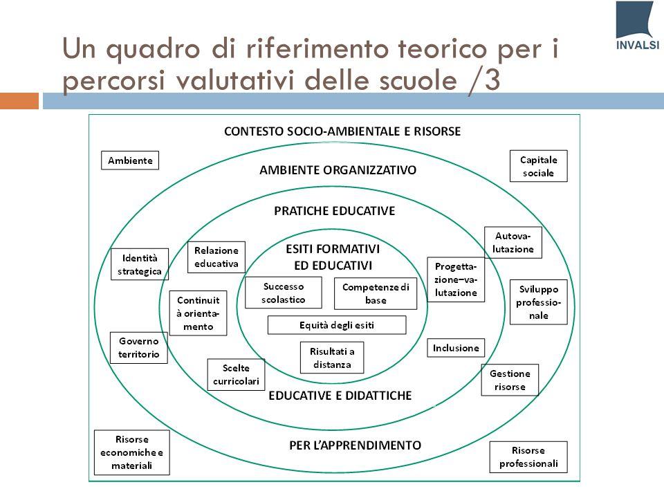 Un quadro di riferimento teorico per i percorsi valutativi delle scuole /3