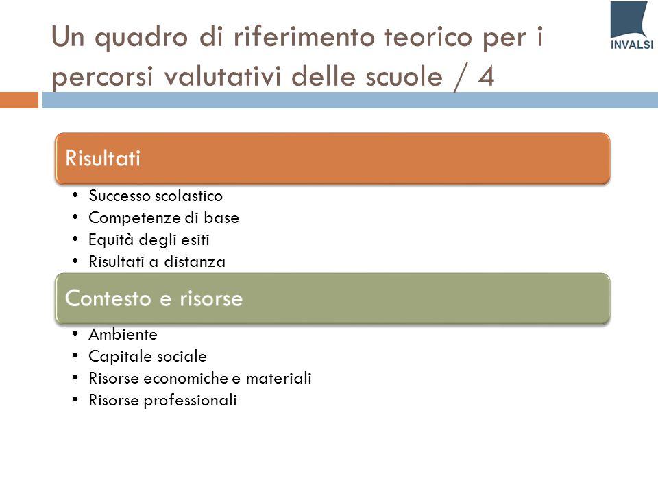 Un quadro di riferimento teorico per i percorsi valutativi delle scuole / 4