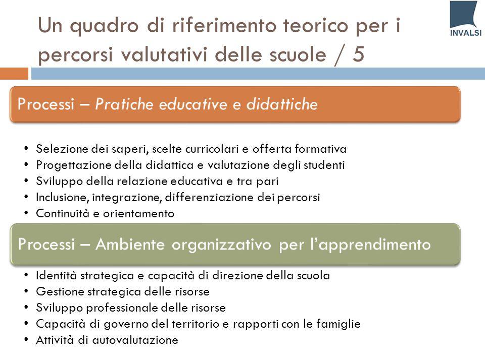 Un quadro di riferimento teorico per i percorsi valutativi delle scuole / 5