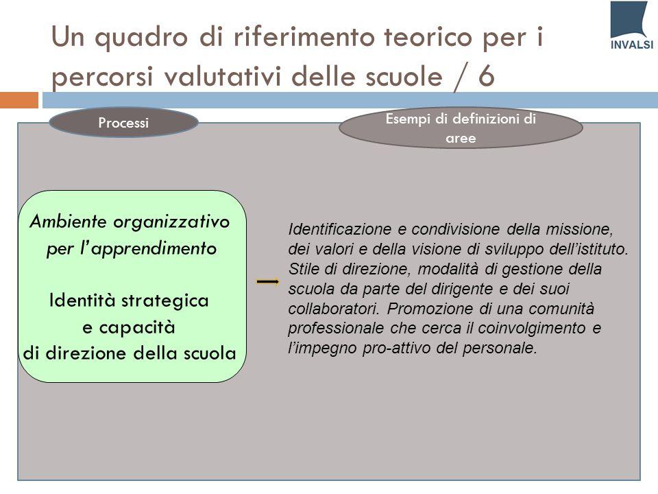 Un quadro di riferimento teorico per i percorsi valutativi delle scuole / 6