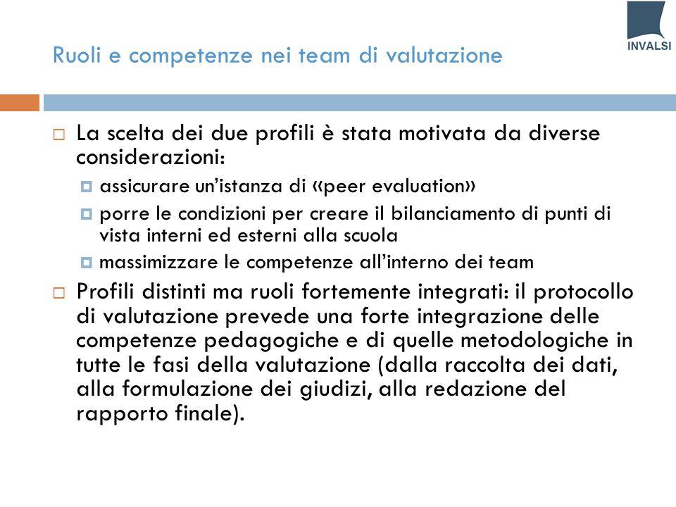 Ruoli e competenze nei team di valutazione