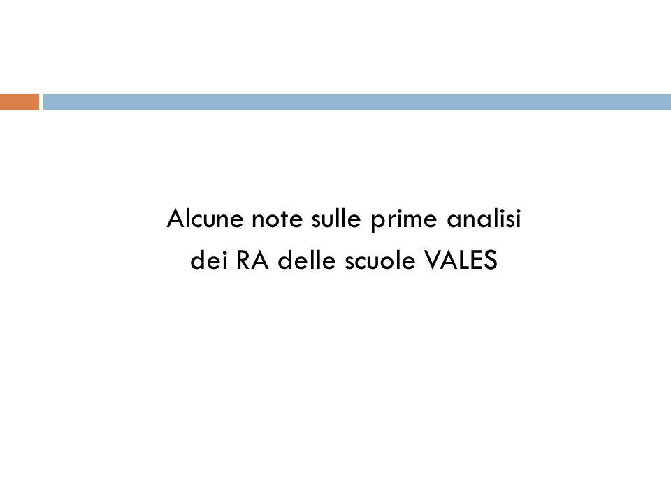Alcune note sulle prime analisi dei RA delle scuole VALES