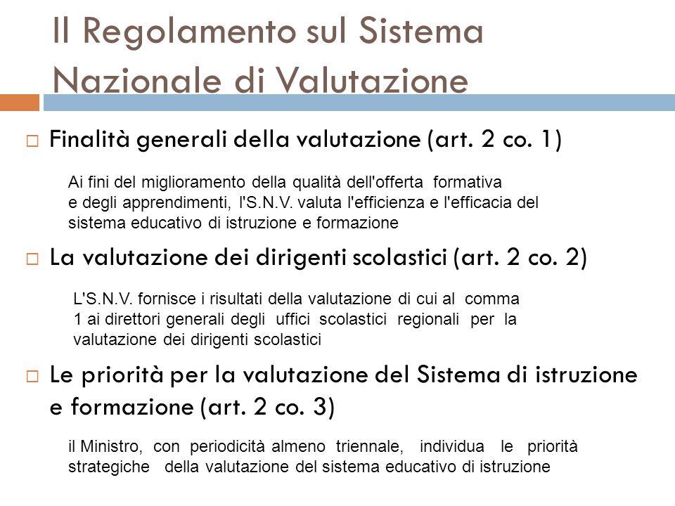 Il Regolamento sul Sistema Nazionale di Valutazione
