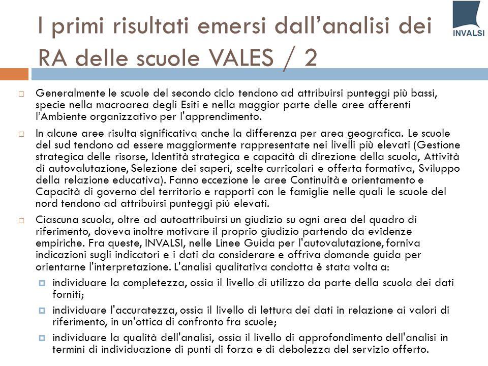 I primi risultati emersi dall'analisi dei RA delle scuole VALES / 2