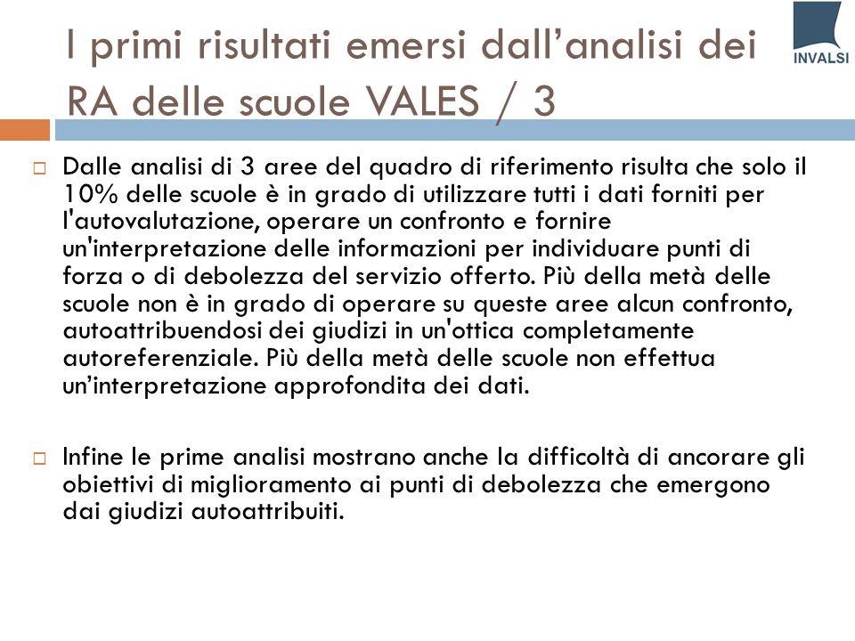I primi risultati emersi dall'analisi dei RA delle scuole VALES / 3