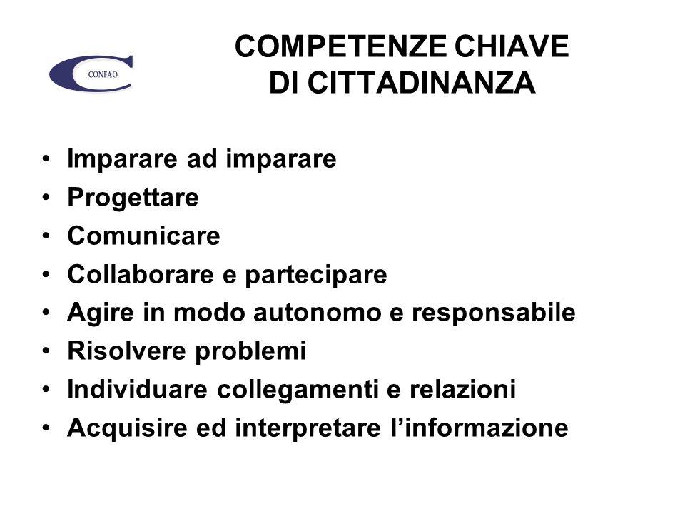 Le competenze chiave di cittadinanza ppt video online for Cittadinanza italiana tempi di attesa 2018