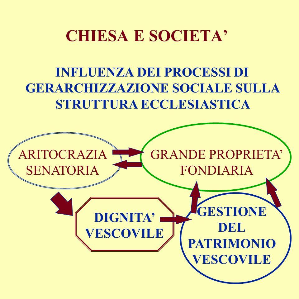 CHIESA E SOCIETA' INFLUENZA DEI PROCESSI DI GERARCHIZZAZIONE SOCIALE SULLA STRUTTURA ECCLESIASTICA.