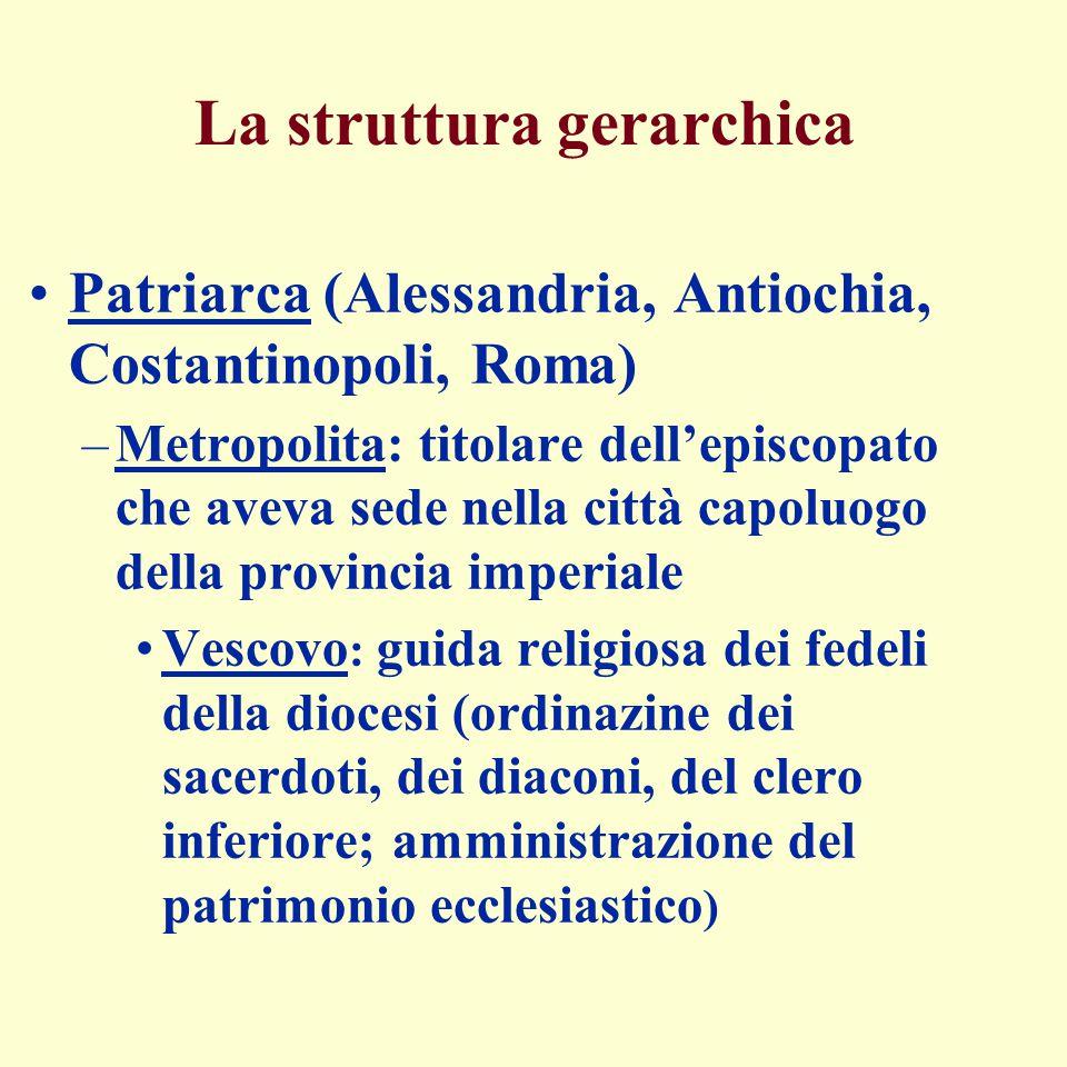 La struttura gerarchica