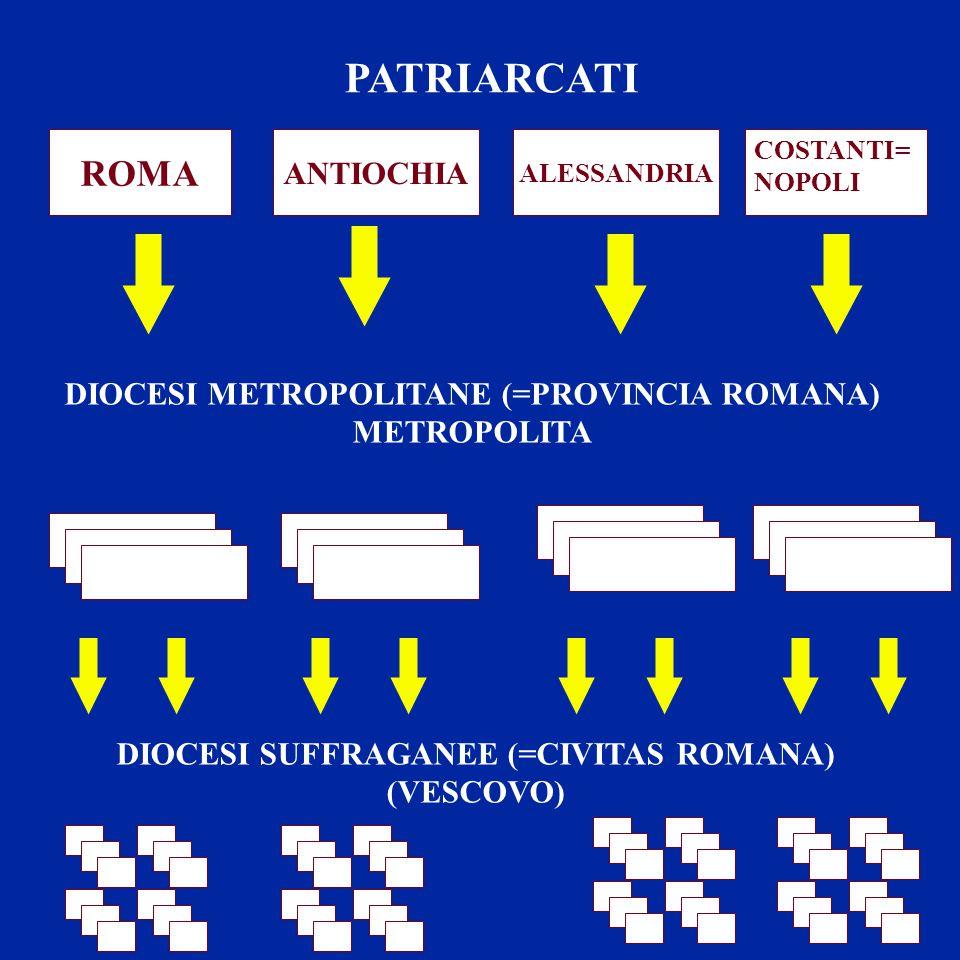 PATRIARCATI ROMA ANTIOCHIA DIOCESI METROPOLITANE (=PROVINCIA ROMANA)