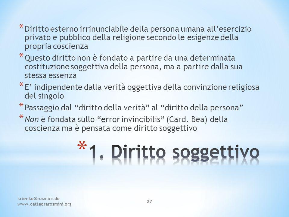 Diritto esterno irrinunciabile della persona umana all'esercizio privato e pubblico della religione secondo le esigenze della propria coscienza