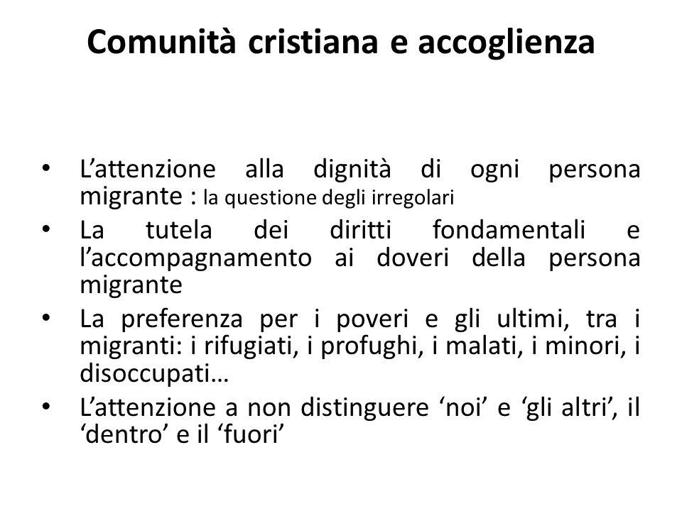 Comunità cristiana e accoglienza