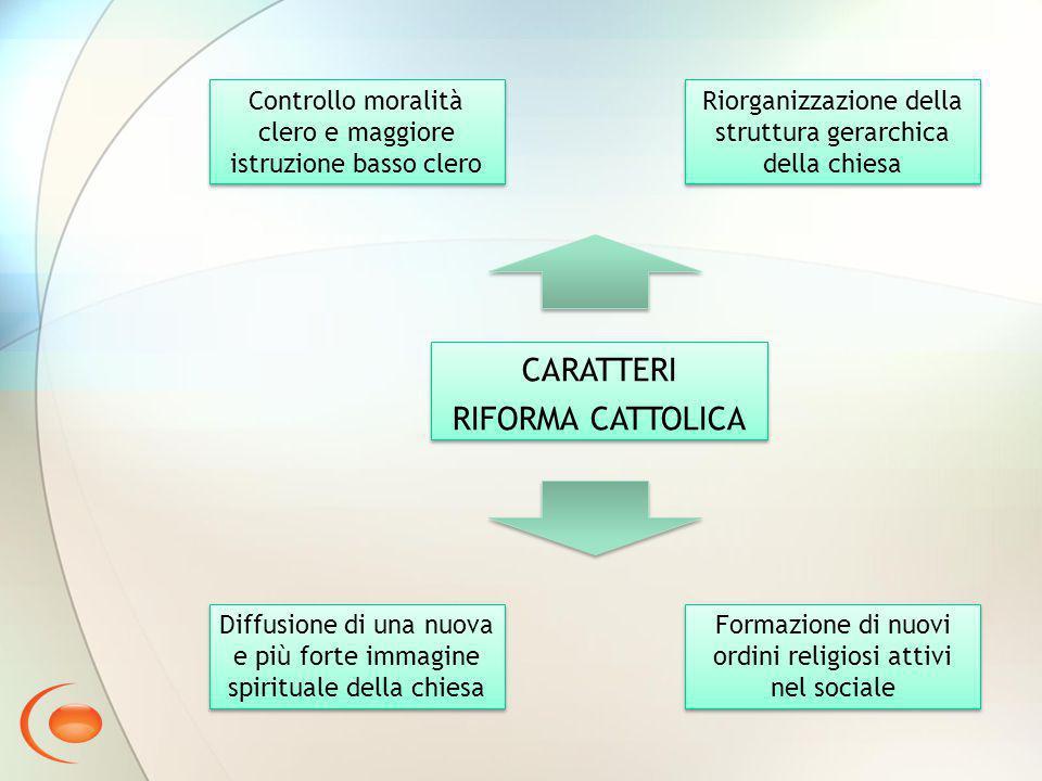 caratteri riforma cattolica