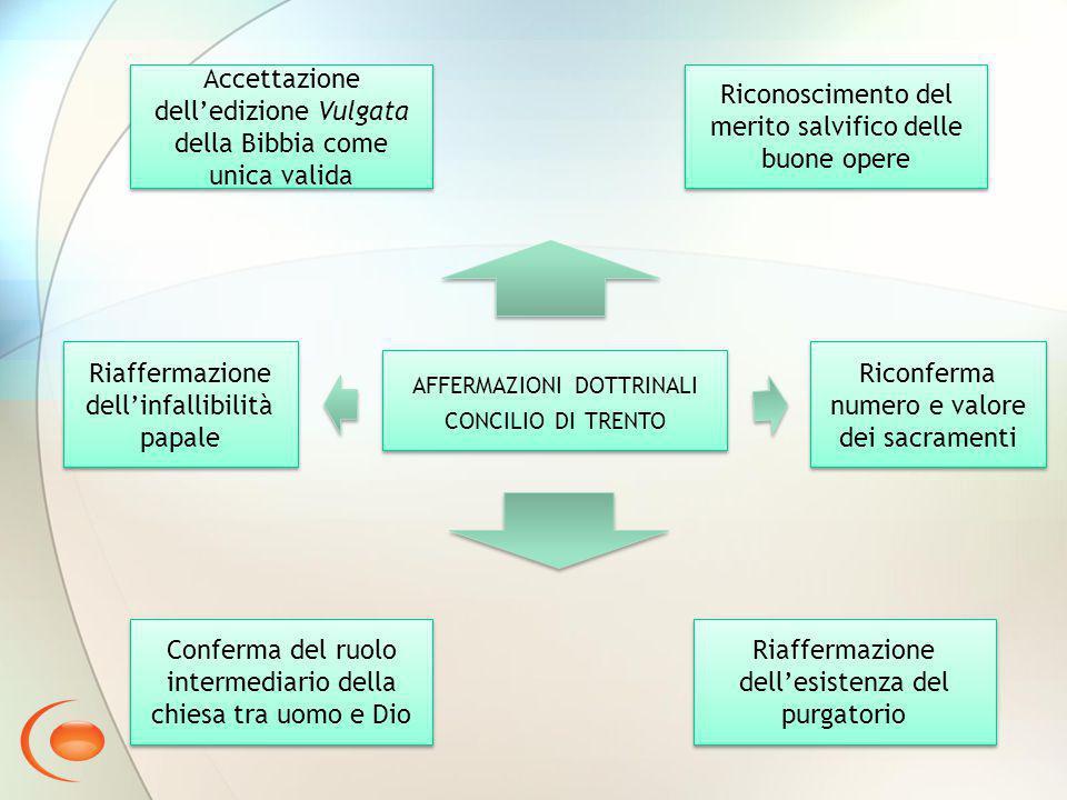 affermazioni dottrinali concilio di trento