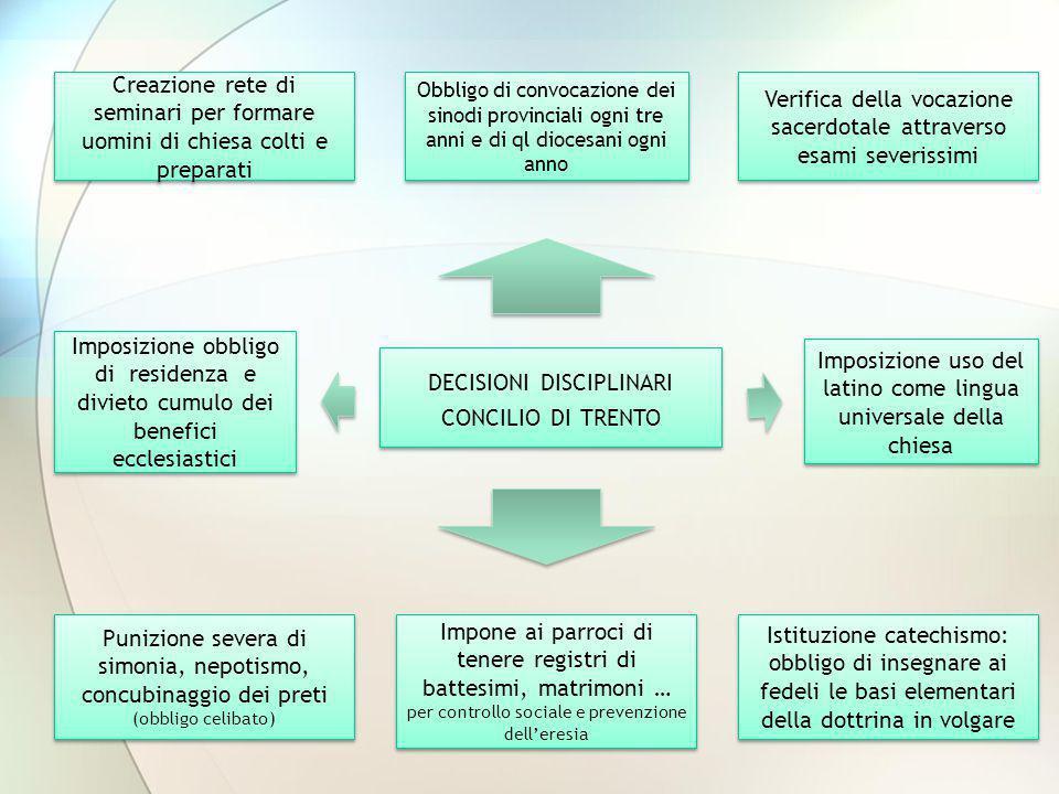 decisioni disciplinari concilio di trento