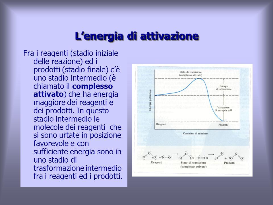 L'energia di attivazione