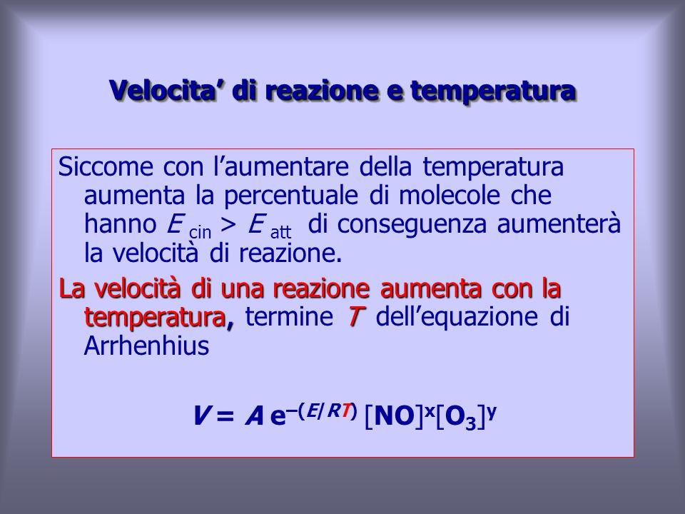 Velocita' di reazione e temperatura