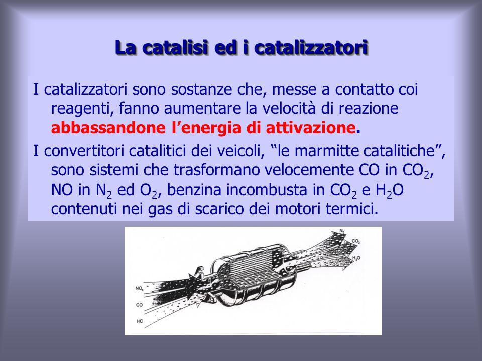 La catalisi ed i catalizzatori