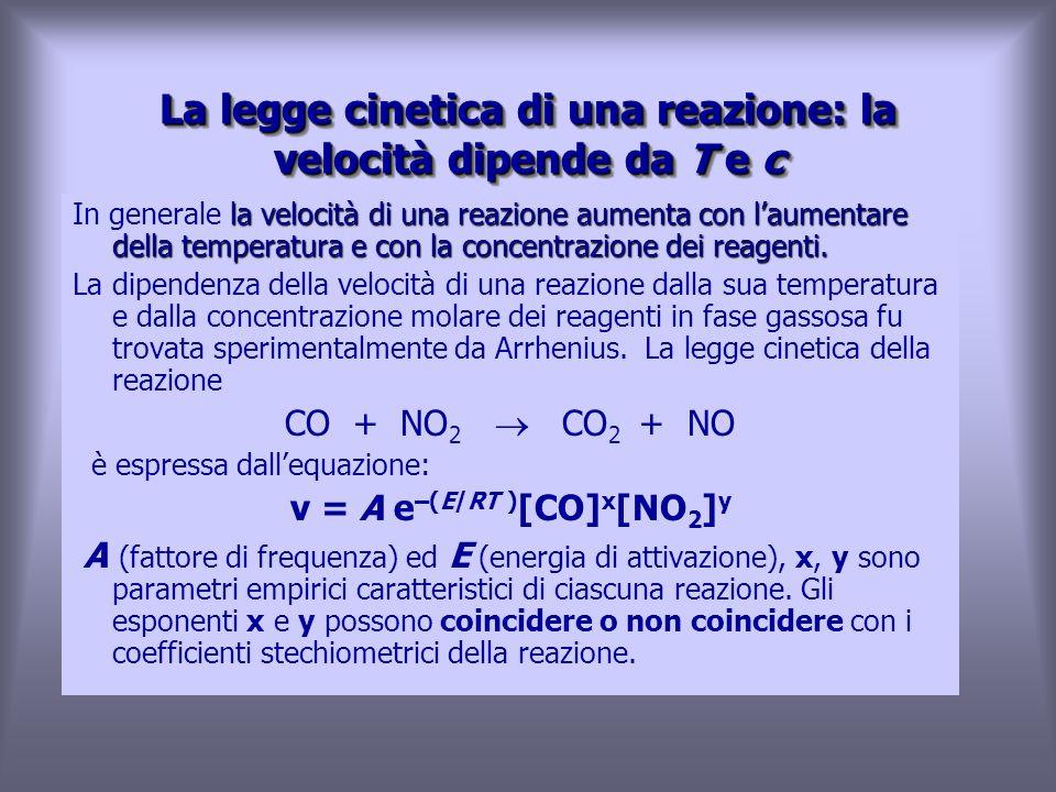 La legge cinetica di una reazione: la velocità dipende da T e c