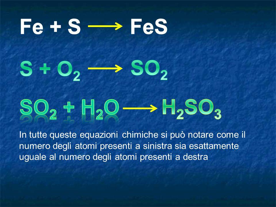 Fe + S FeS S + O2 SO2 So2 + H2O H2SO3