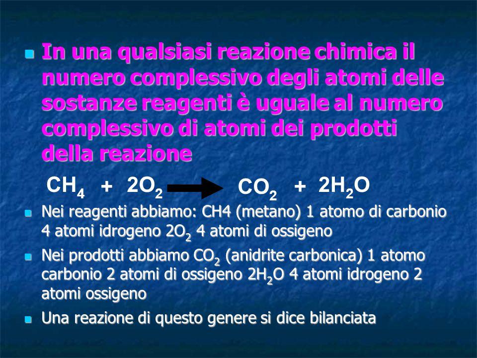 In una qualsiasi reazione chimica il numero complessivo degli atomi delle sostanze reagenti è uguale al numero complessivo di atomi dei prodotti della reazione
