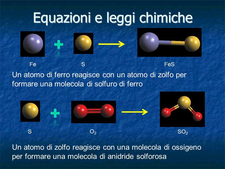 Equazioni e leggi chimiche
