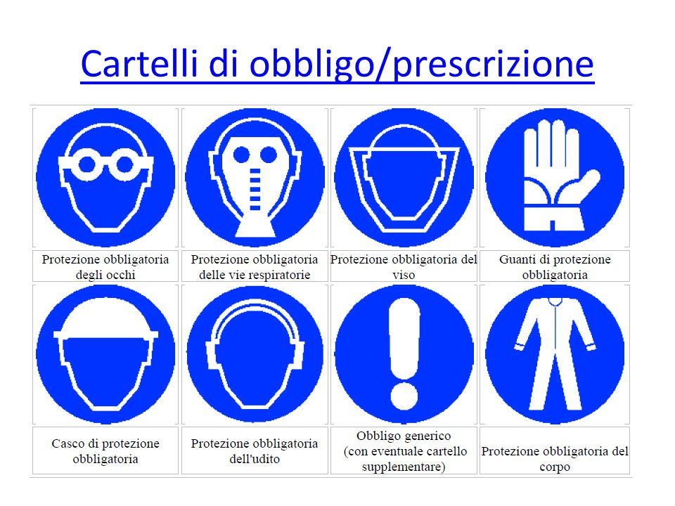 Cartelli di obbligo/prescrizione