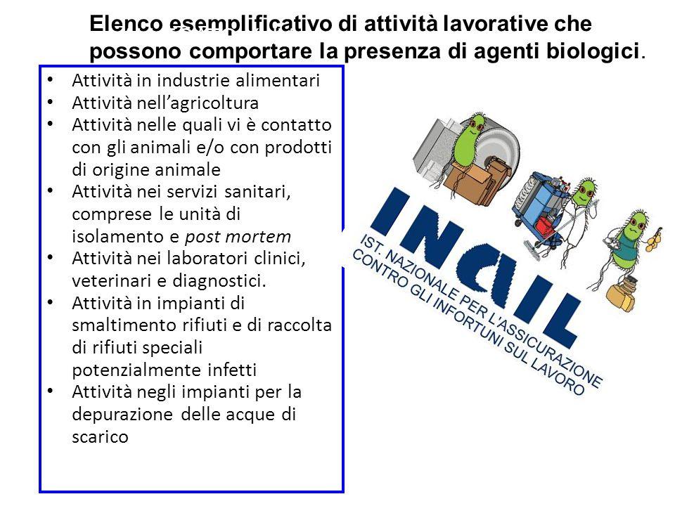 Elenco esemplificativo di attività lavorative che possono comportare la presenza di agenti biologici.