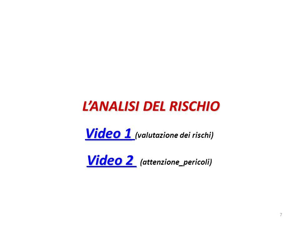 Video 1 (valutazione dei rischi) Video 2 (attenzione_pericoli)