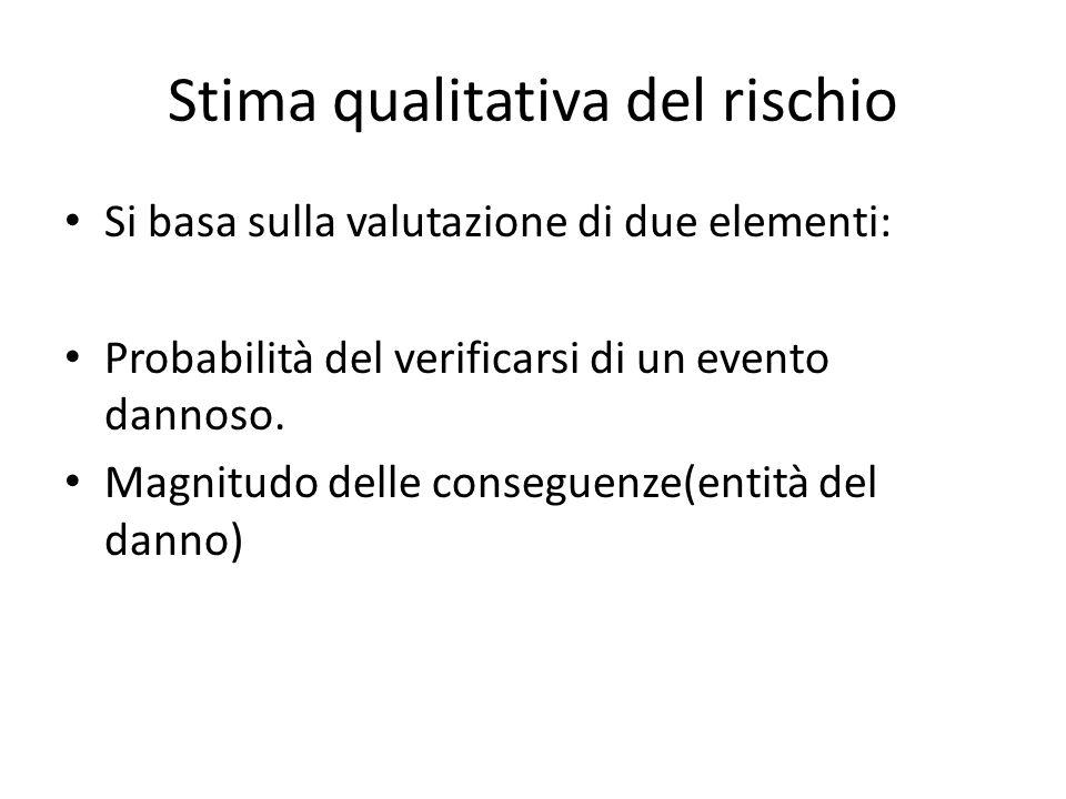 Stima qualitativa del rischio