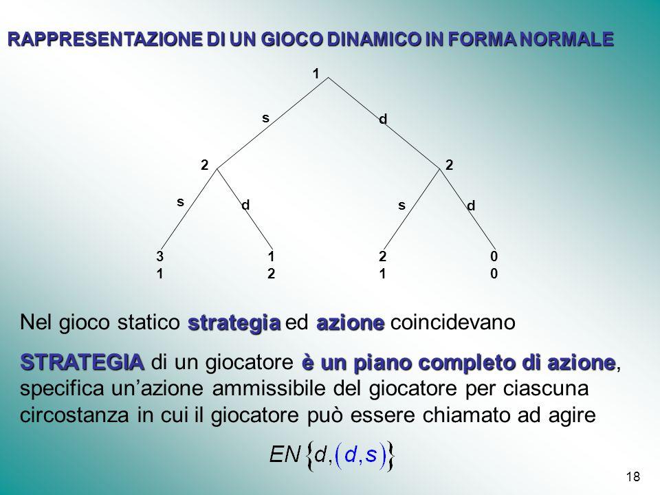 Nel gioco statico strategia ed azione coincidevano