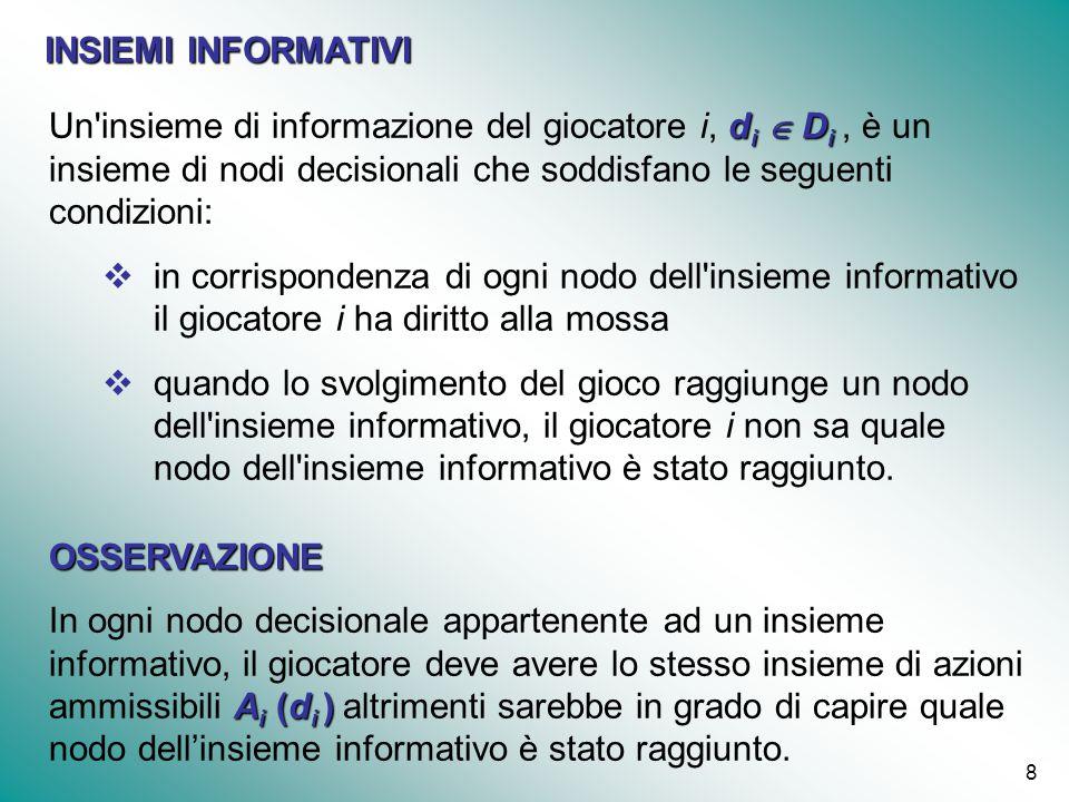 INSIEMI INFORMATIVI Un insieme di informazione del giocatore i, di  Di , è un insieme di nodi decisionali che soddisfano le seguenti condizioni: