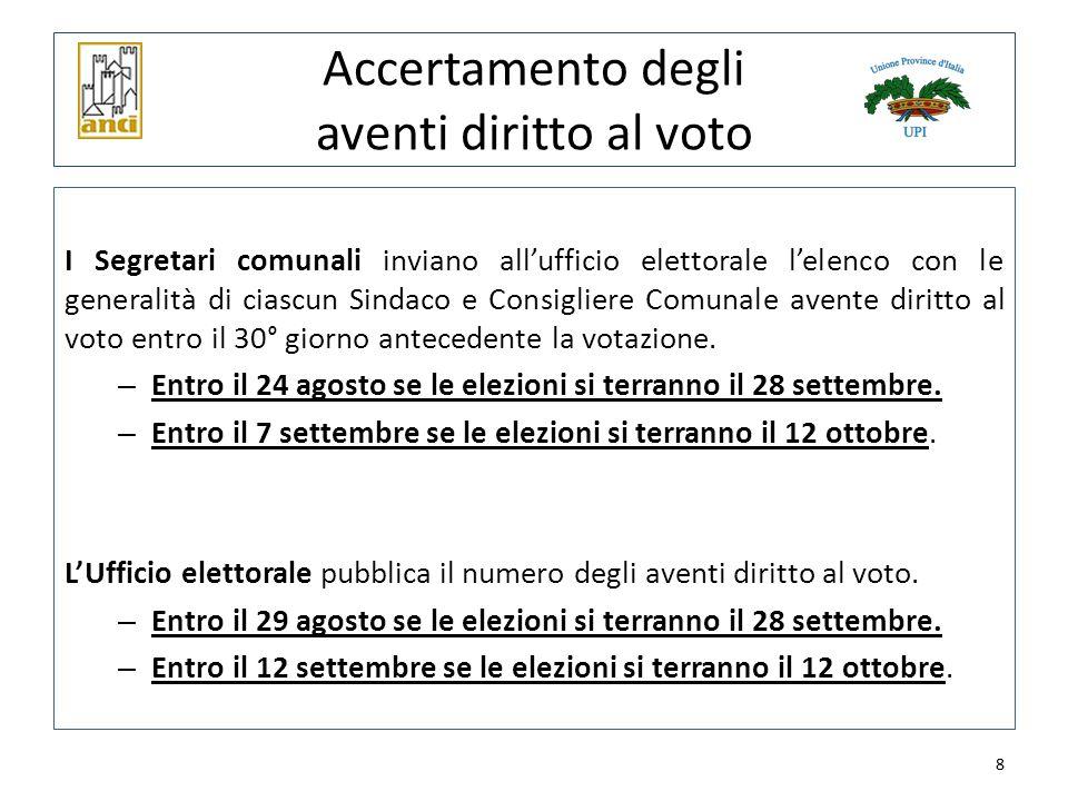 Accertamento degli aventi diritto al voto