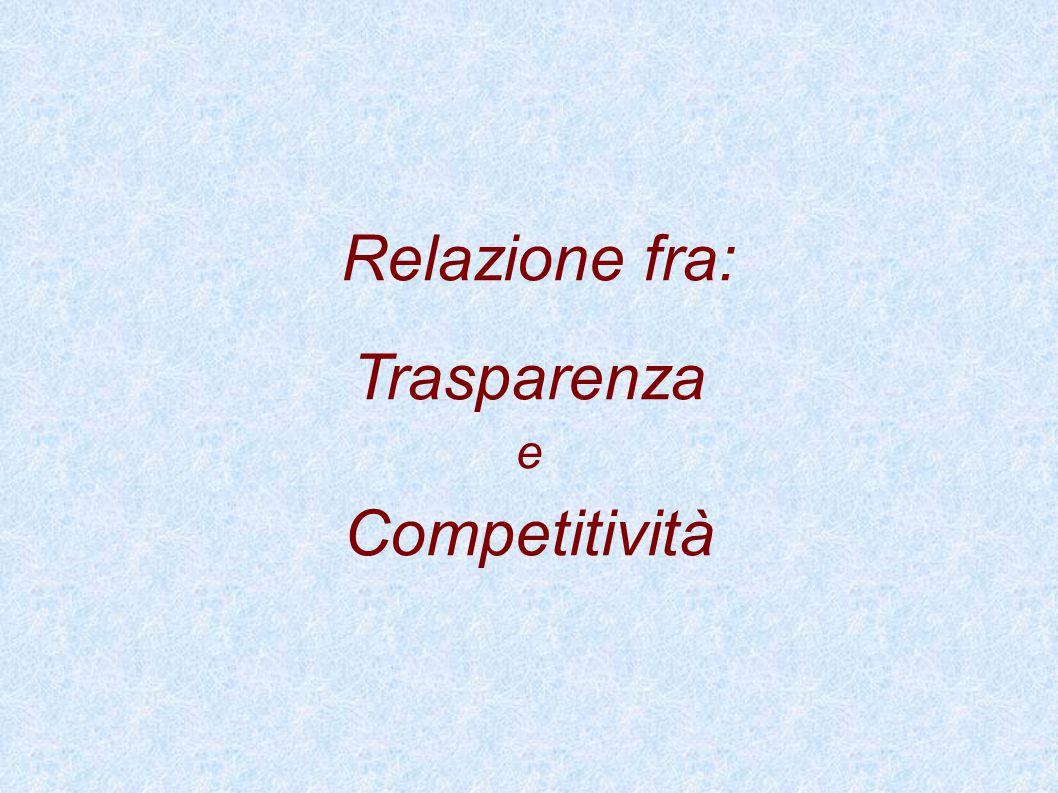 Relazione fra: Trasparenza e Competitività