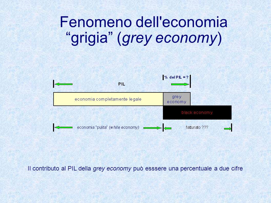 Fenomeno dell economia grigia (grey economy)