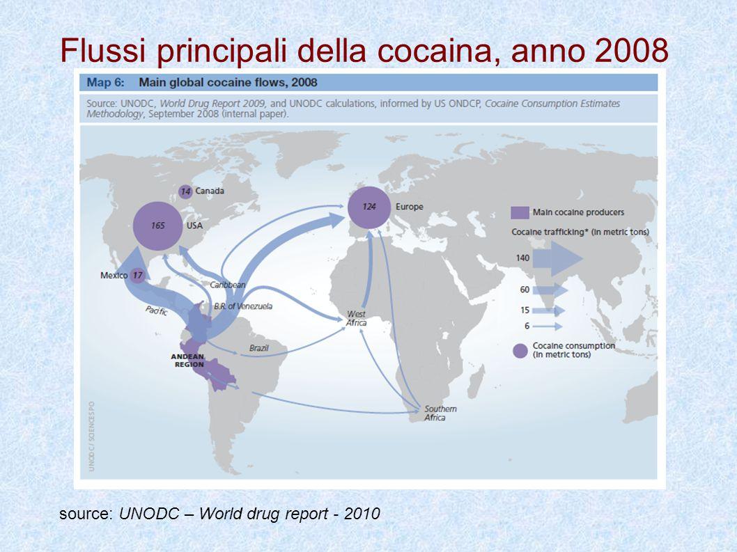 Flussi principali della cocaina, anno 2008