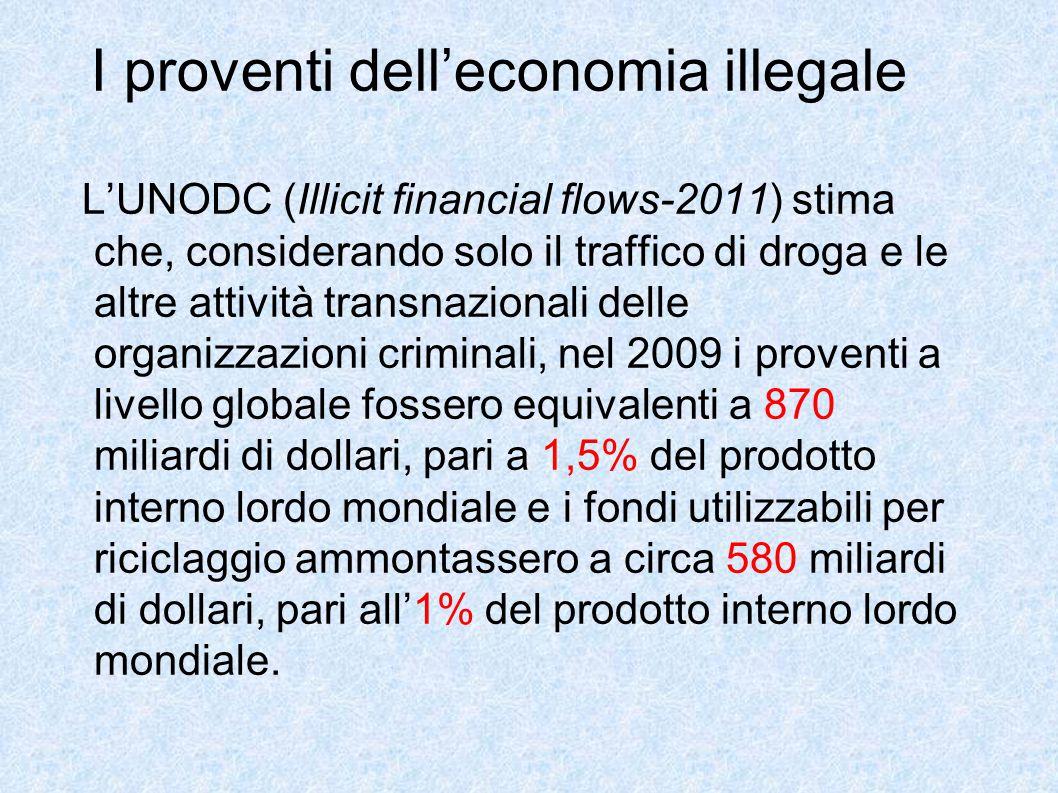 I proventi dell'economia illegale