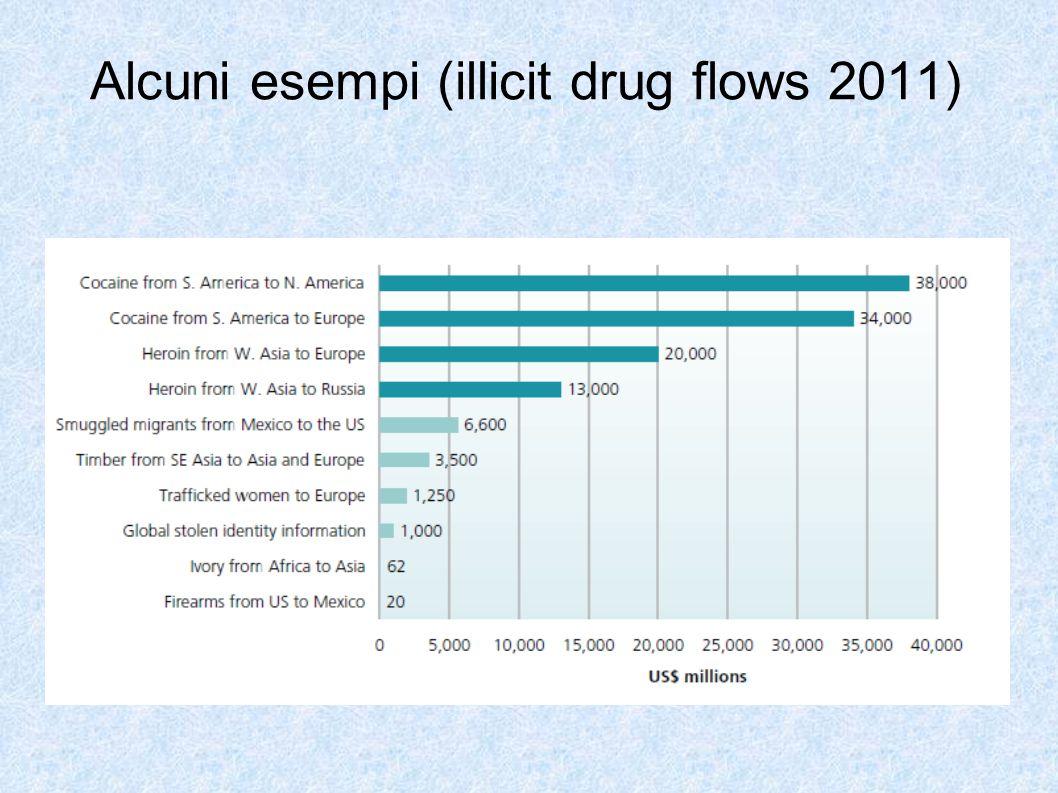 Alcuni esempi (illicit drug flows 2011)