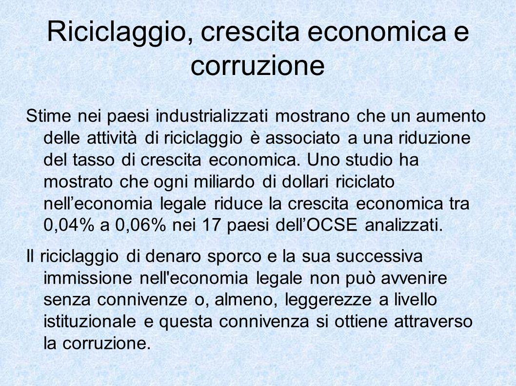 Riciclaggio, crescita economica e corruzione